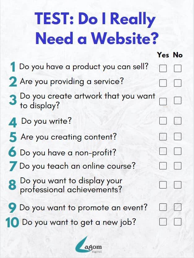 Do I really need a website Test.